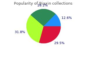 order 500 mg biaxin otc