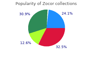 zocor 10mg low cost