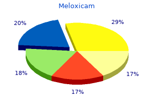 15mg meloxicam for sale