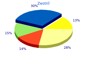 discount zestril 5 mg on line