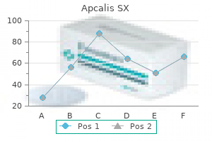apcalis sx 20 mg fast delivery
