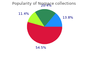 generic norpace 100 mg online