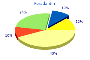 buy discount furadantin 100mg line