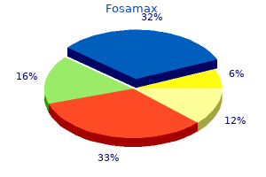 purchase fosamax 35mg without prescription