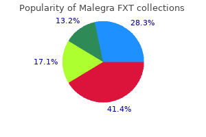 order 140 mg malegra fxt with visa