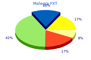 safe malegra fxt 140 mg