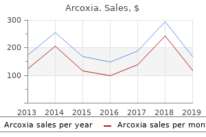 arcoxia 120mg free shipping