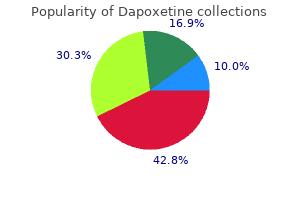 buy 30mg dapoxetine with mastercard