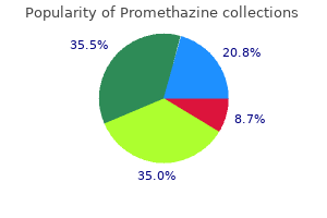 cheap 25mg promethazine with amex