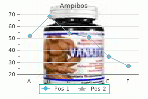order 500 mg ampibos overnight delivery