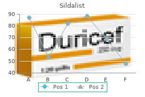 purchase sildalist 120mg without prescription
