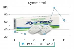 discount 100 mg symmetrel overnight delivery