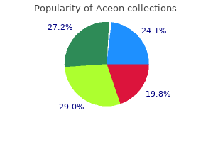 buy cheap aceon 2 mg on-line