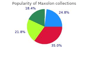 maxolon 10 mg line
