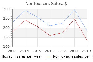 buy 400 mg norfloxacin fast delivery
