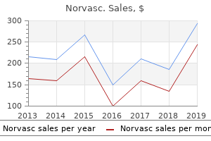 generic norvasc 5mg fast delivery