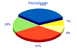 generic repaglinide 0.5 mg with mastercard