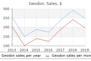 discount 80 mg geodon with amex
