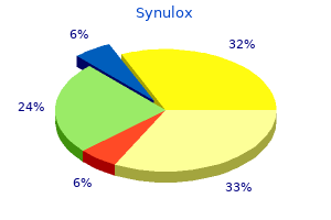 purchase 625 mg synulox otc