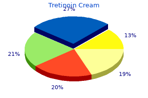 order 0.05% tretinoin cream fast delivery