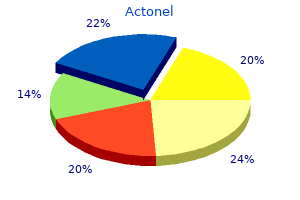 buy actonel 35 mg fast delivery