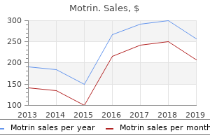 discount motrin 600mg with mastercard