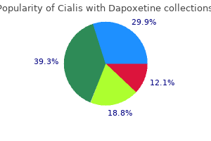 cialis with dapoxetine 40/60 mg online