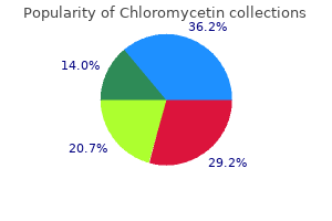 500 mg chloromycetin overnight delivery