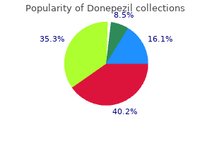 order donepezil 5mg overnight delivery