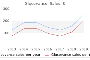 purchase glucovance 500/5mg mastercard
