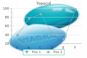 generic topocid 10 gm overnight delivery