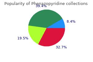 order phenazopyridine 200 mg overnight delivery