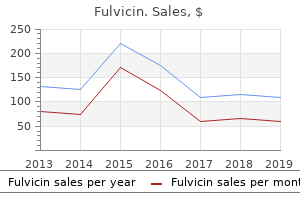 order fulvicin 250 mg fast delivery