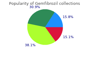 discount gemfibrozil 300mg free shipping