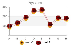 buy 250 mg mysoline fast delivery