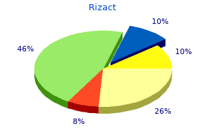 purchase 10mg rizact visa